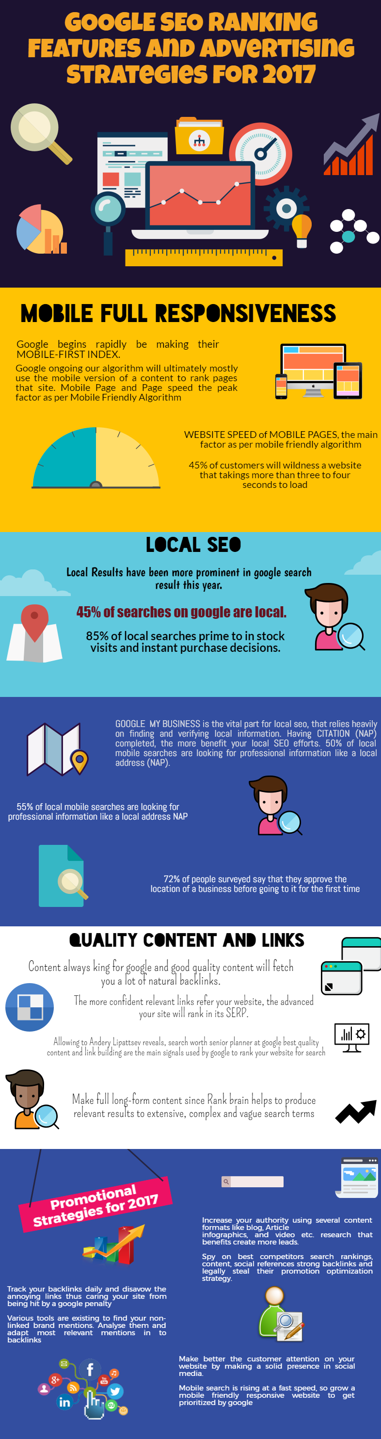 GOOGLE SEO RANKING FEATURES and Advertising Strategies for 2017